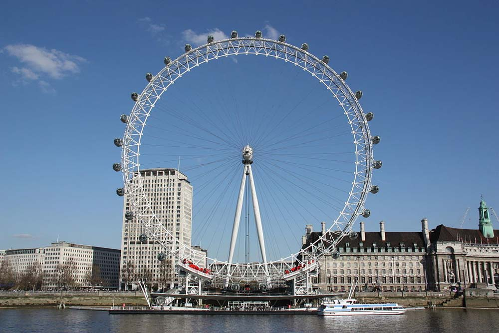 Résultat d'images pour london eye